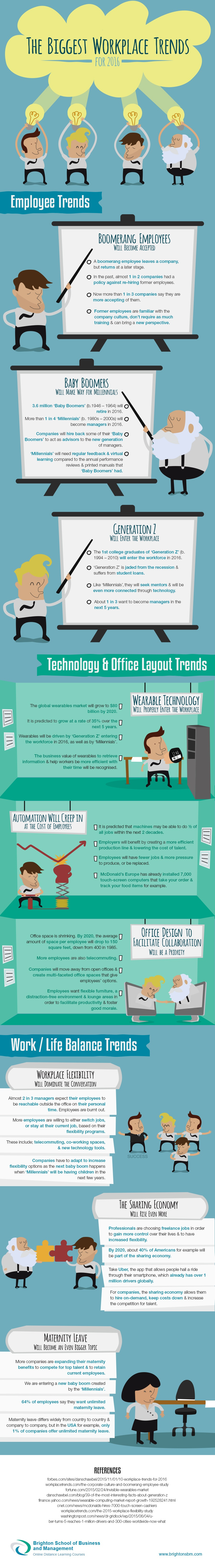 The-Biggest-Workplac-Trends-for-2016-Infographic1