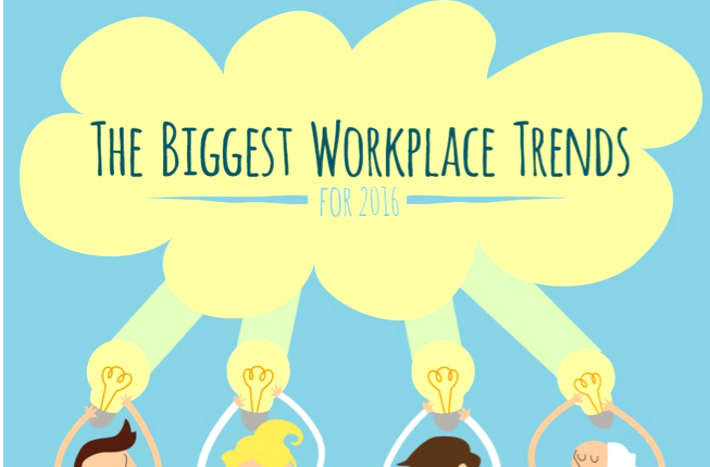 2016-workplace-trends-infographic