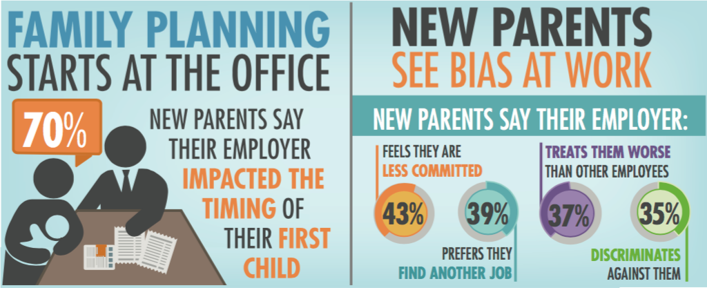 bright-horizons-parent-employment